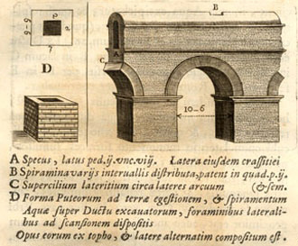 fabretti09 aqueduct 2